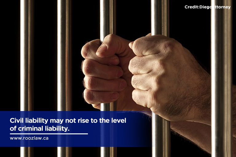 Civil liability may not rise to the level of criminal liability.